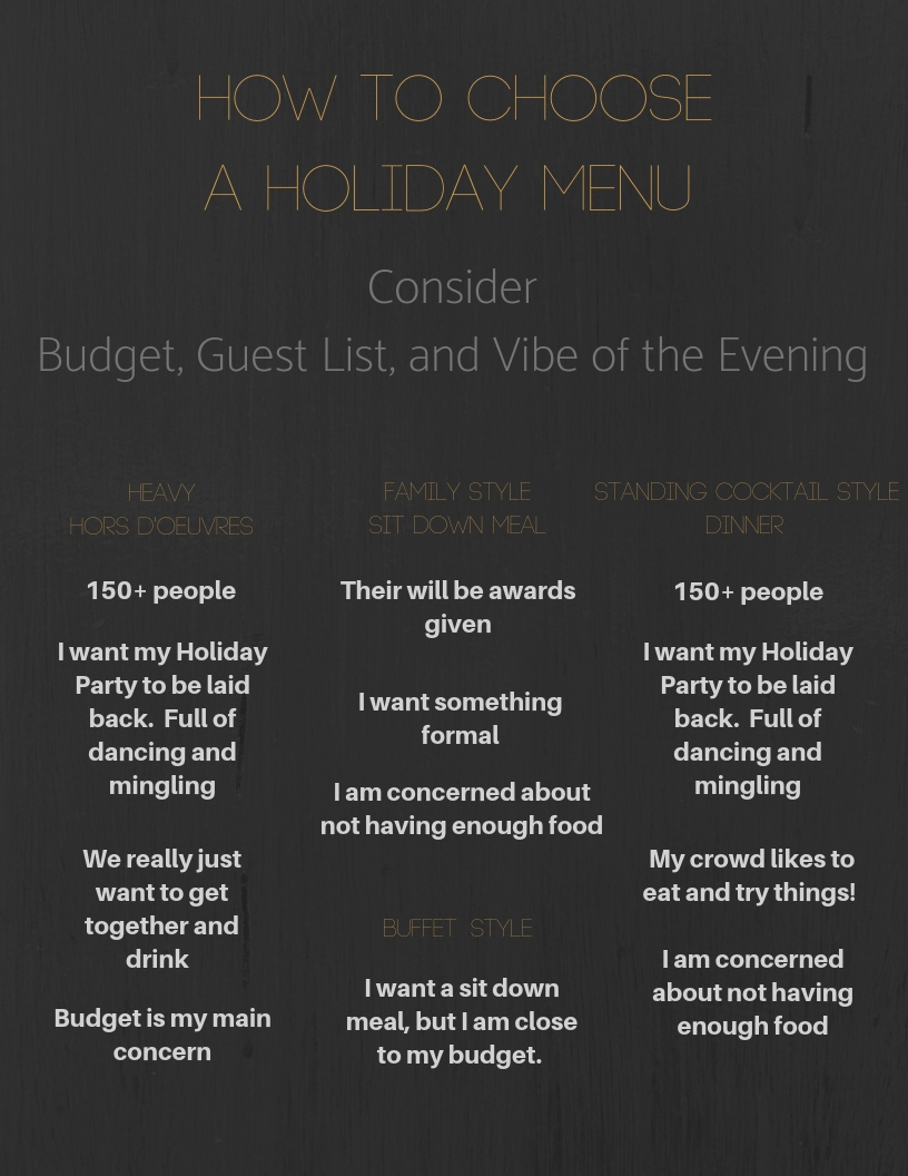 How to Pick a Holiday Menu